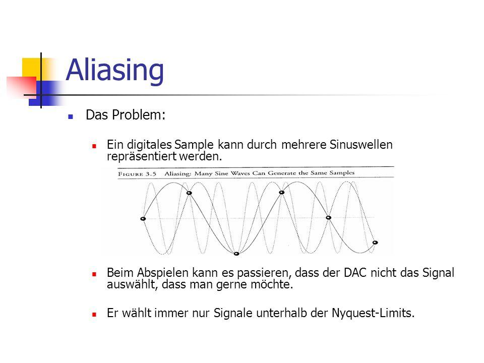 Aliasing Das Problem: Ein digitales Sample kann durch mehrere Sinuswellen repräsentiert werden. Beim Abspielen kann es passieren, dass der DAC nicht d