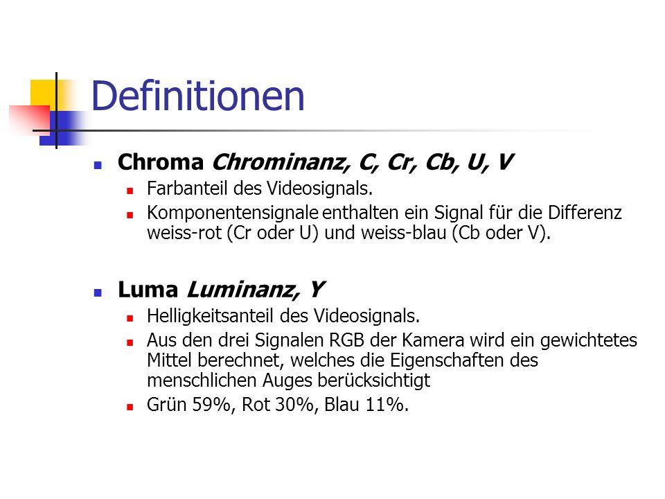 Definitionen Chroma Chrominanz, C, Cr, Cb, U, V Farbanteil des Videosignals. Komponentensignale enthalten ein Signal für die Differenz weiss-rot (Cr o