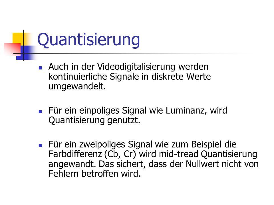Quantisierung Auch in der Videodigitalisierung werden kontinuierliche Signale in diskrete Werte umgewandelt. Für ein einpoliges Signal wie Luminanz, w