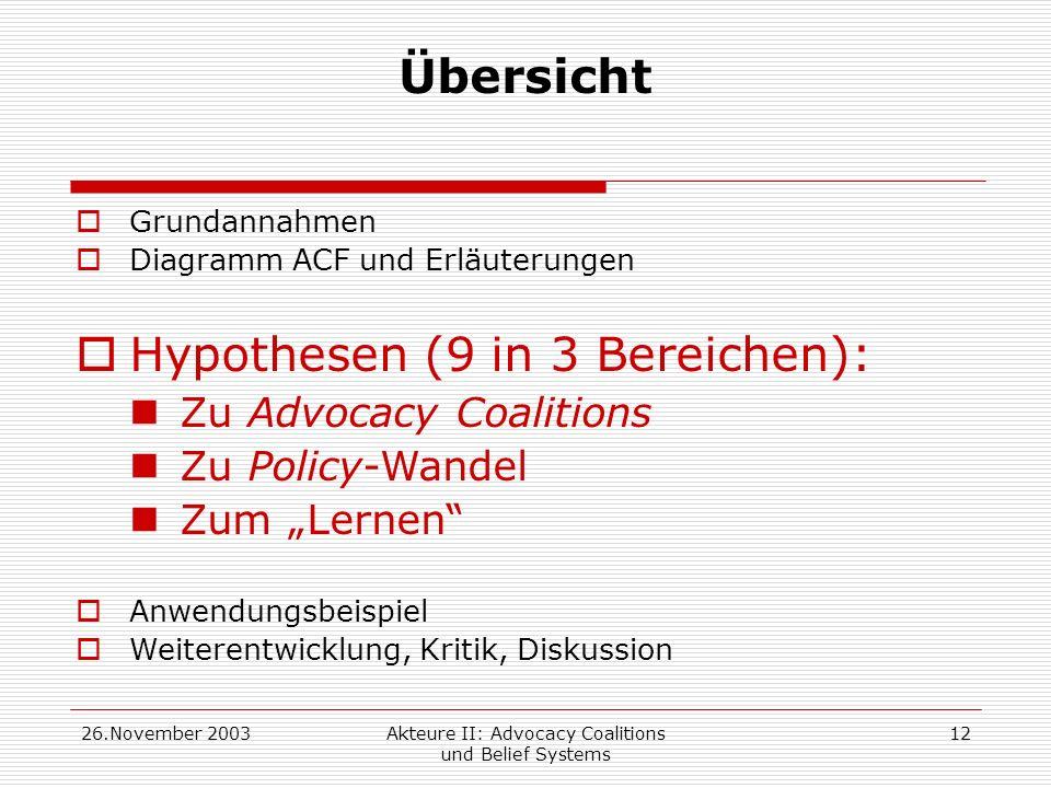 26.November 2003Akteure II: Advocacy Coalitions und Belief Systems 12 Übersicht Grundannahmen Diagramm ACF und Erläuterungen Hypothesen (9 in 3 Bereic