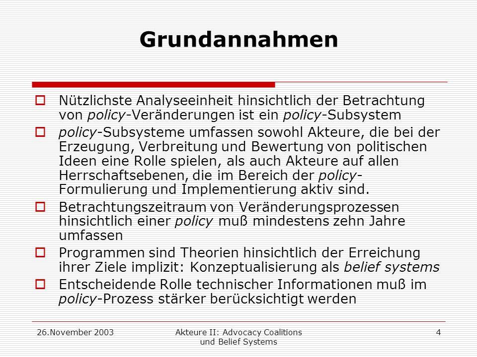 26.November 2003Akteure II: Advocacy Coalitions und Belief Systems 4 Grundannahmen Nützlichste Analyseeinheit hinsichtlich der Betrachtung von policy-