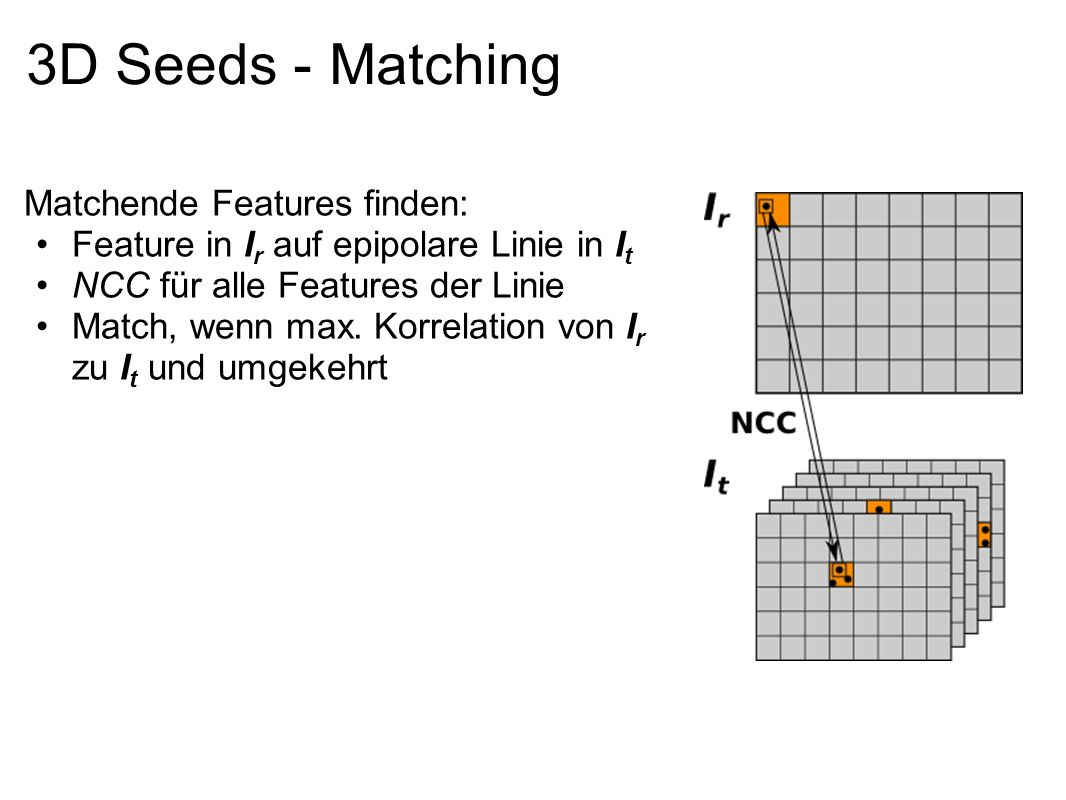 3D Seeds - Matching Matchende Features finden: Feature in I r auf epipolare Linie in I t NCC für alle Features der Linie Match, wenn max. Korrelation