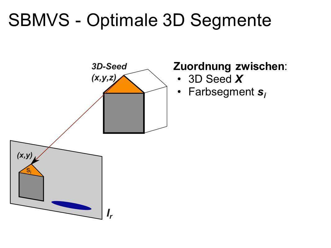 SBMVS - Optimale 3D Segmente Zuordnung zwischen: 3D Seed X Farbsegment s i