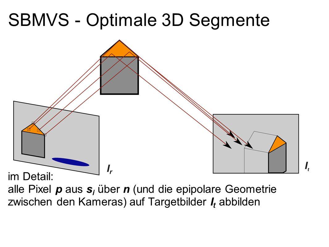 im Detail: alle Pixel p aus s i über n (und die epipolare Geometrie zwischen den Kameras) auf Targetbilder I t abbilden