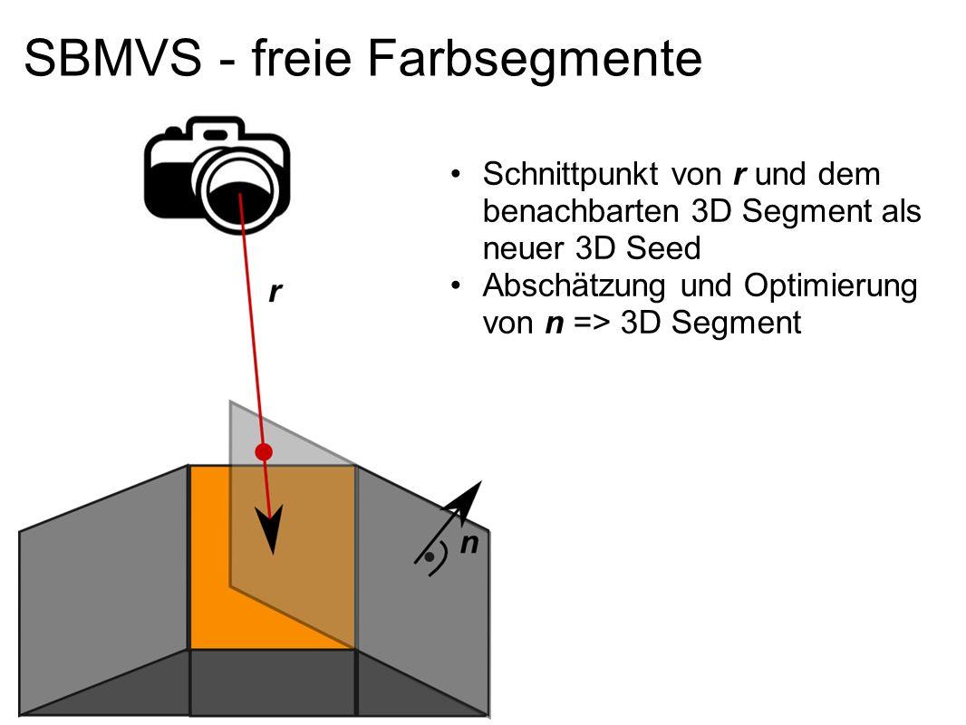 SBMVS - freie Farbsegmente Schnittpunkt von r und dem benachbarten 3D Segment als neuer 3D Seed Abschätzung und Optimierung von n => 3D Segment