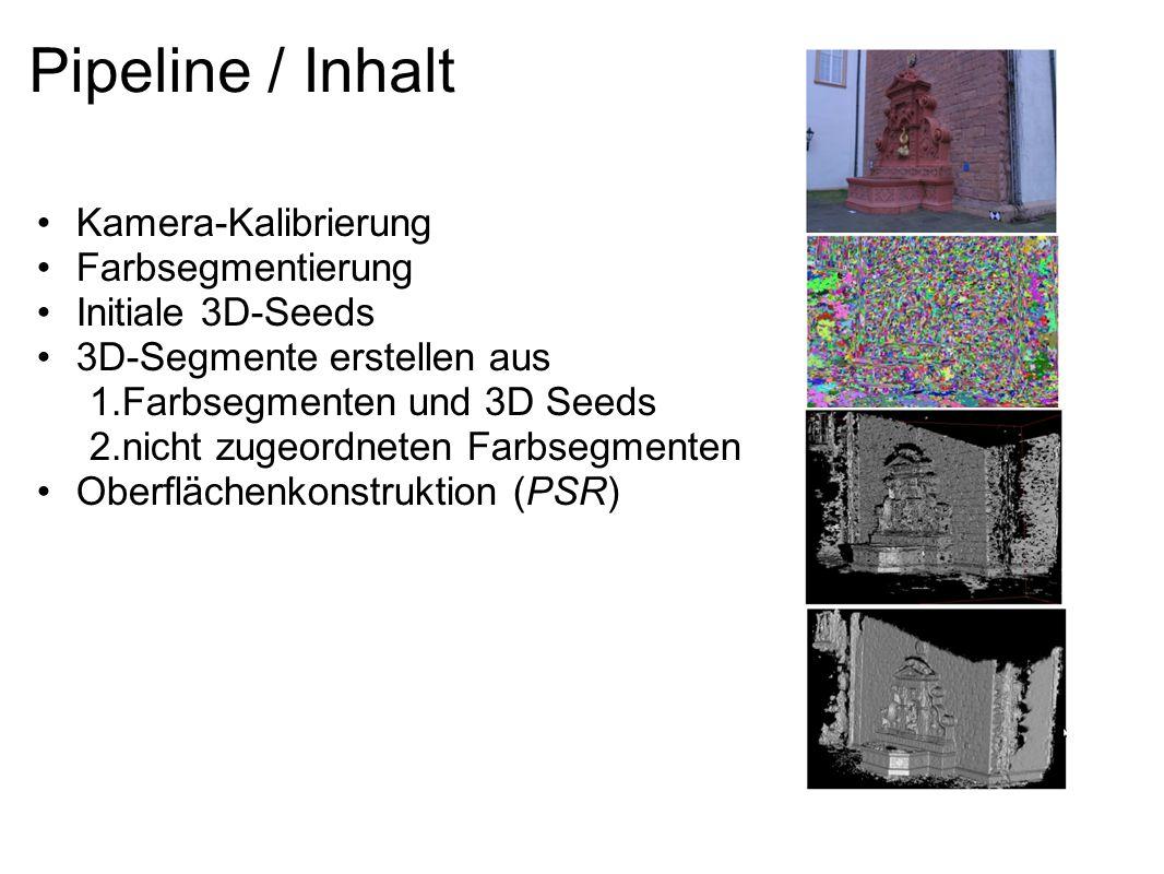 Pipeline / Inhalt Kamera-Kalibrierung Farbsegmentierung Initiale 3D-Seeds 3D-Segmente erstellen aus 1.Farbsegmenten und 3D Seeds 2.nicht zugeordneten