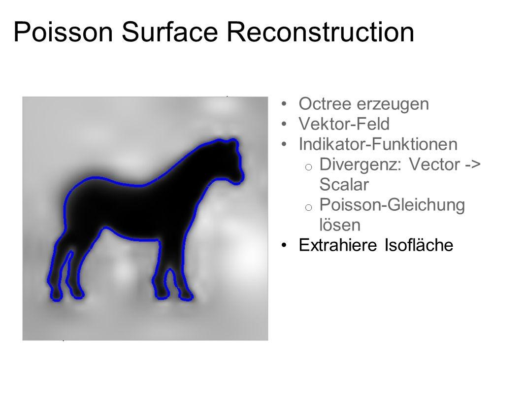 Poisson Surface Reconstruction Octree erzeugen Vektor-Feld Indikator-Funktionen o Divergenz: Vector -> Scalar o Poisson-Gleichung lösen Extrahiere Iso