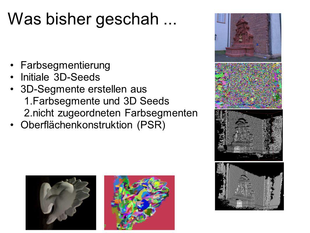 Was bisher geschah... Farbsegmentierung Initiale 3D-Seeds 3D-Segmente erstellen aus 1.Farbsegmente und 3D Seeds 2.nicht zugeordneten Farbsegmenten Obe