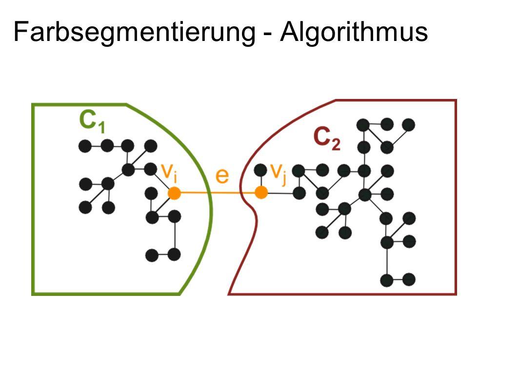 Farbsegmentierung - Algorithmus