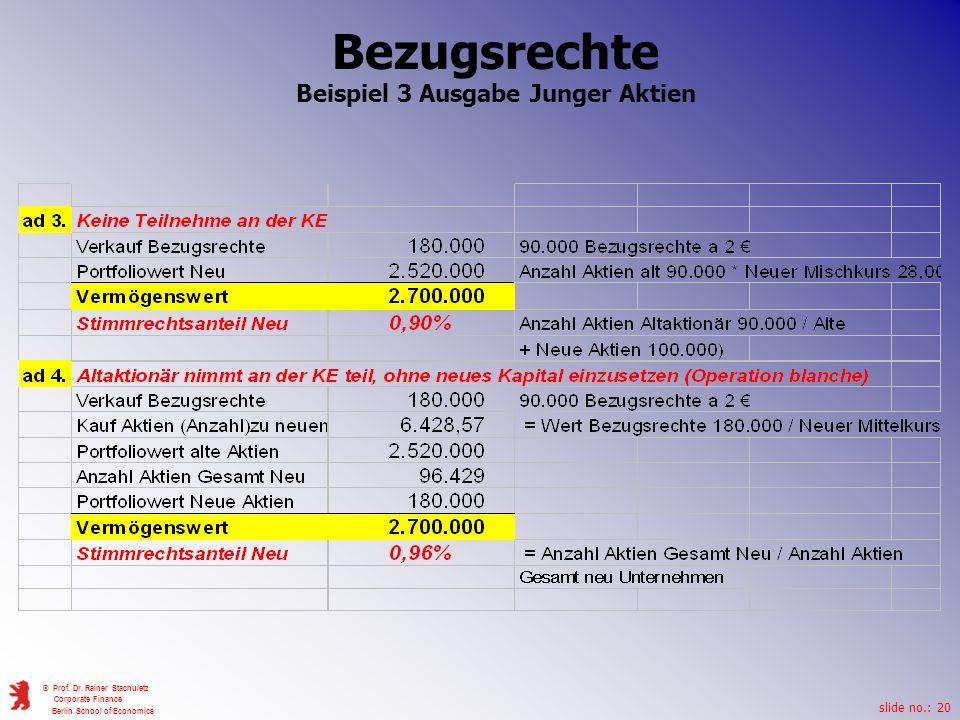 slide no.: 20 © Prof. Dr. Rainer Stachuletz Corporate Finance Berlin School of Economics Bezugsrechte Beispiel 3 Ausgabe Junger Aktien