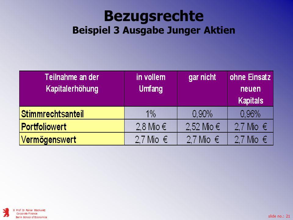 slide no.: 21 © Prof. Dr. Rainer Stachuletz Corporate Finance Berlin School of Economics Bezugsrechte Beispiel 3 Ausgabe Junger Aktien