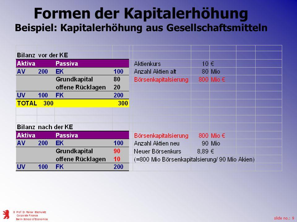slide no.: 9 © Prof. Dr. Rainer Stachuletz Corporate Finance Berlin School of Economics Formen der Kapitalerhöhung Beispiel: Kapitalerhöhung aus Gesel