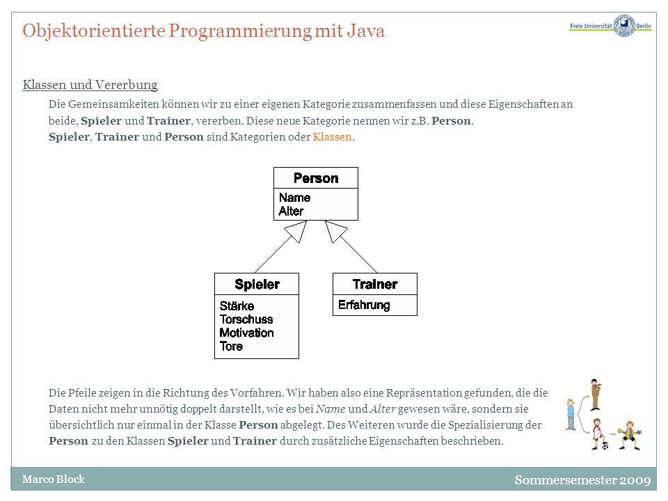 Sommersemester 2009 Marco Block Objektorientierte Programmierung mit Java Umsetzung in Java I Um diese Darstellung in einem Javaprogramm zu implementieren, müssen wir drei Klassen Person, Spieler und Trainer anlegen.
