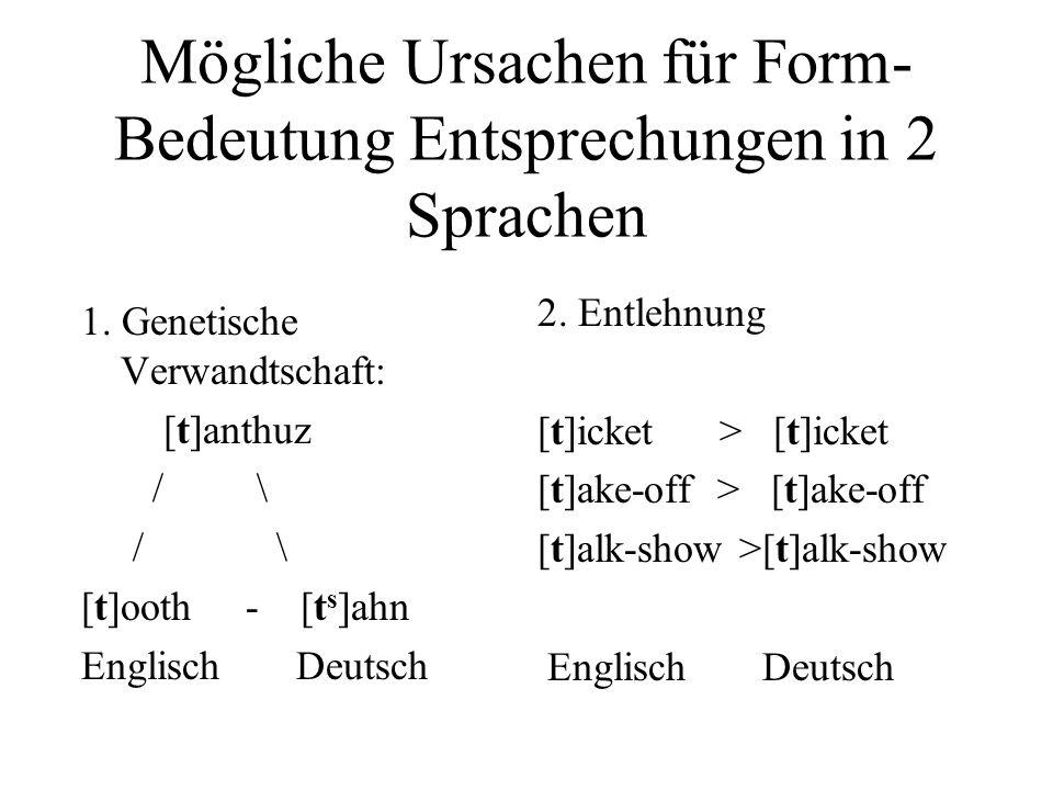 Mögliche Ursachen für Form- Bedeutung Entsprechungen in 2 Sprachen 1. Genetische Verwandtschaft: [t]anthuz / \ [t]ooth - [t s ]ahn Englisch Deutsch 2.