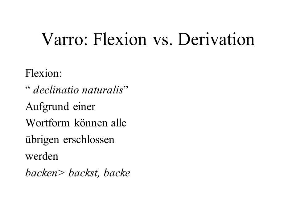 Varro: Flexion vs. Derivation Flexion: declinatio naturalis Aufgrund einer Wortform können alle übrigen erschlossen werden backen> backst, backe