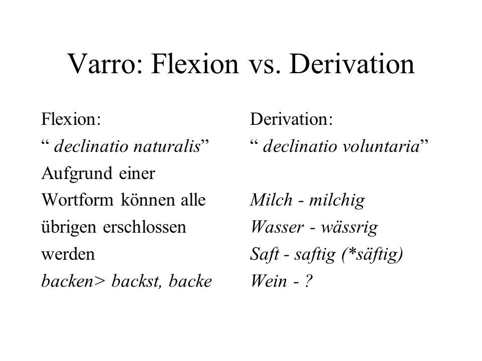 Varro: Flexion vs. Derivation Flexion: declinatio naturalis Aufgrund einer Wortform können alle übrigen erschlossen werden backen> backst, backe Deriv