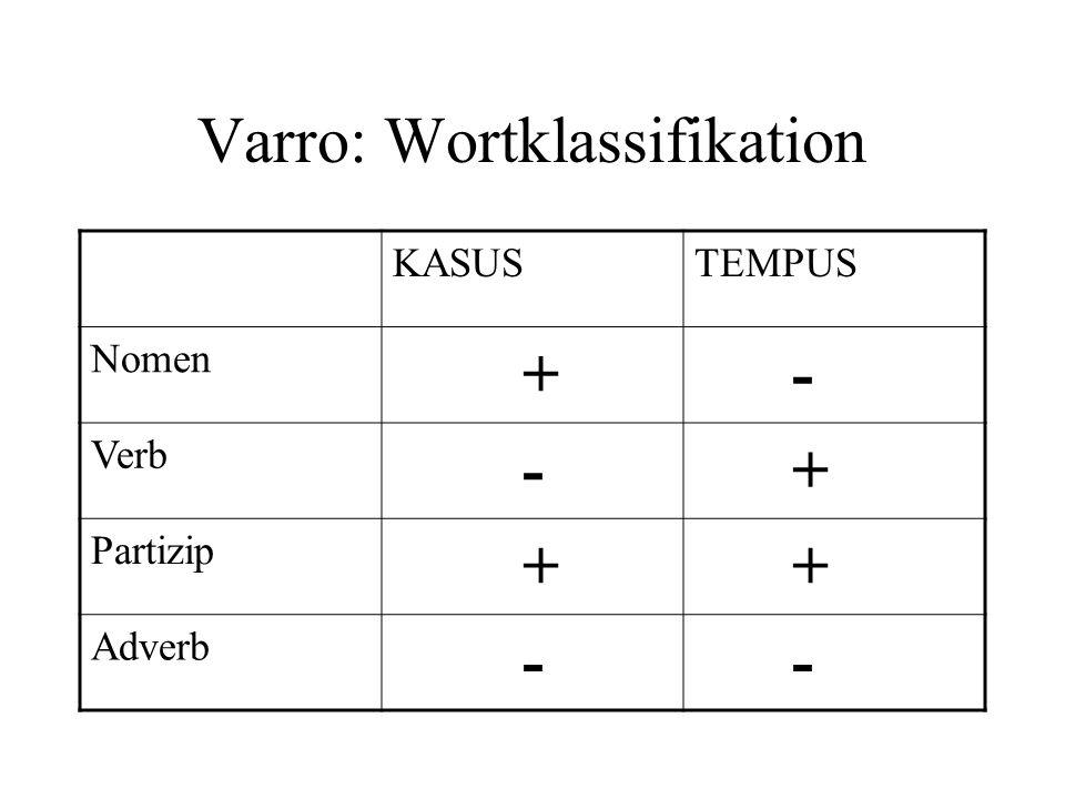 KASUSTEMPUS Nomen + - Verb - + Partizip + + Adverb - -