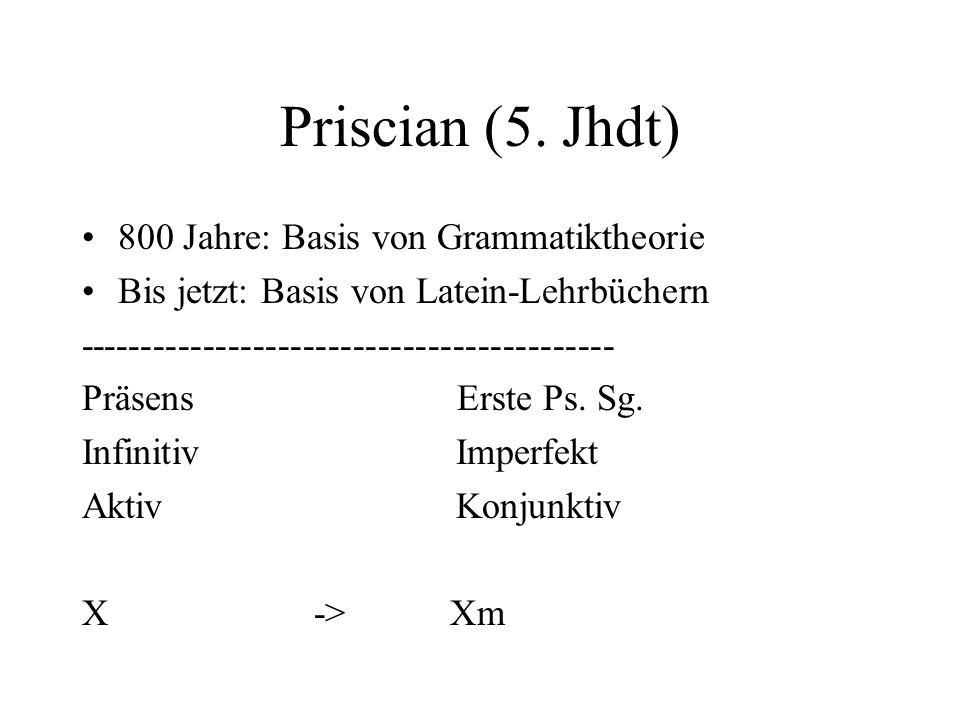 Priscian (5. Jhdt) 800 Jahre: Basis von Grammatiktheorie Bis jetzt: Basis von Latein-Lehrbüchern ------------------------------------------- Präsens E