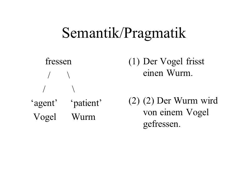 Semantik/Pragmatik fressen / \ agent patient Vogel Wurm (1)Der Vogel frisst einen Wurm. (2)(2) Der Wurm wird von einem Vogel gefressen.