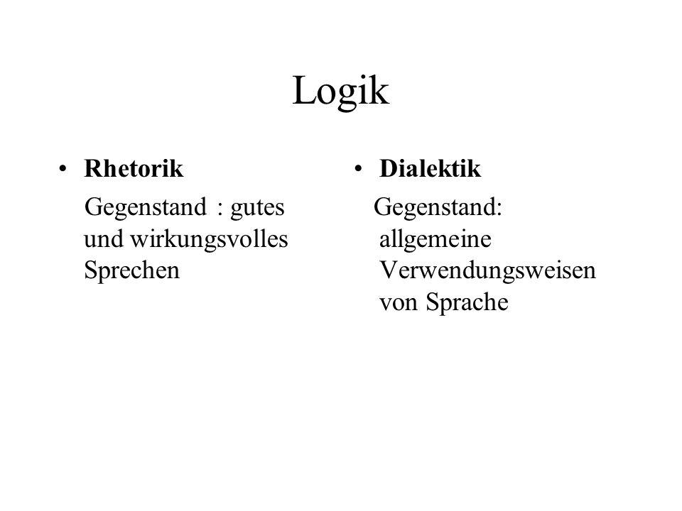 Logik Rhetorik Gegenstand : gutes und wirkungsvolles Sprechen Dialektik Gegenstand: allgemeine Verwendungsweisen von Sprache