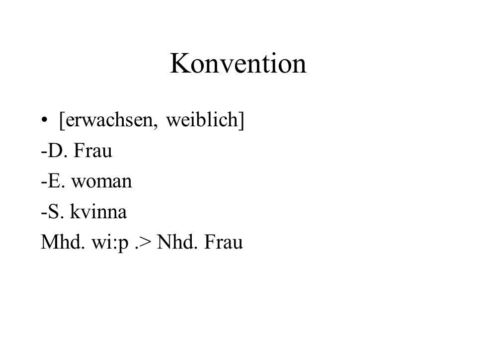 Konvention [erwachsen, weiblich] -D. Frau -E. woman -S. kvinna Mhd. wi:p.> Nhd. Frau