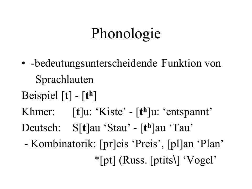 Phonologie -bedeutungsunterscheidende Funktion von Sprachlauten Beispiel [t] - [t h ] Khmer: [t]u: Kiste - [t h ]u: entspannt Deutsch: S[t]au Stau - [