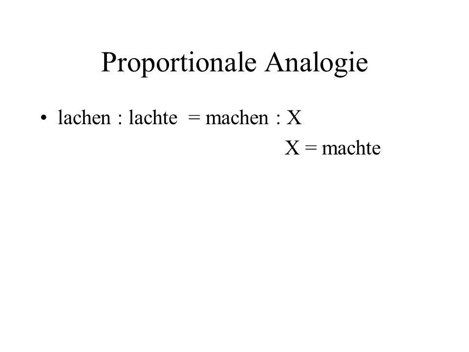 Proportionale Analogie lachen : lachte = machen : X X = machte