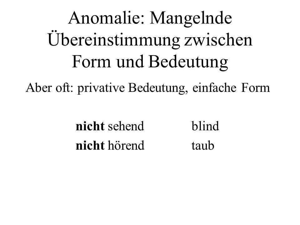 Anomalie: Mangelnde Übereinstimmung zwischen Form und Bedeutung Aber oft: privative Bedeutung, einfache Form nicht sehend blind nicht hörend taub