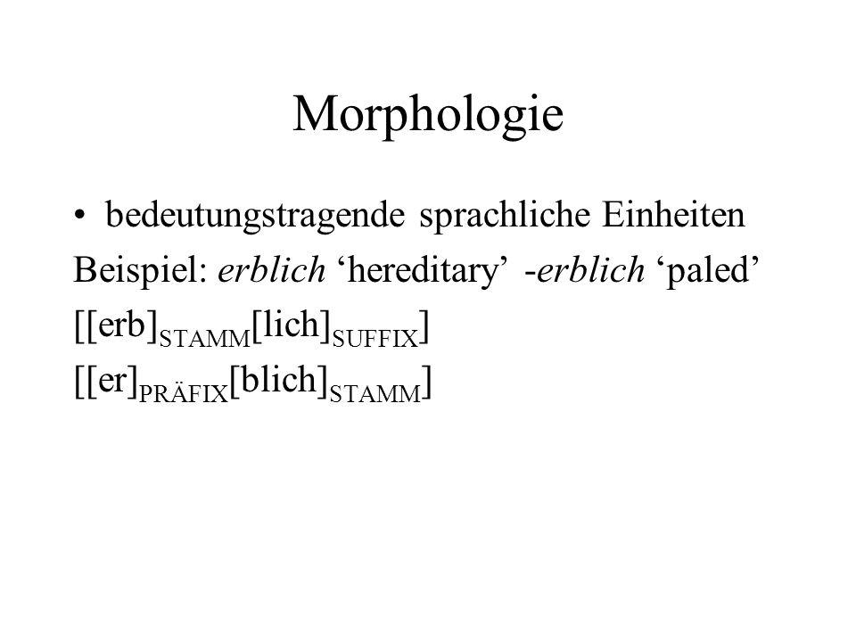 Morphologie bedeutungstragende sprachliche Einheiten Beispiel: erblich hereditary -erblich paled [[erb] STAMM [lich] SUFFIX ] [[er] PRÄFIX [blich] STA