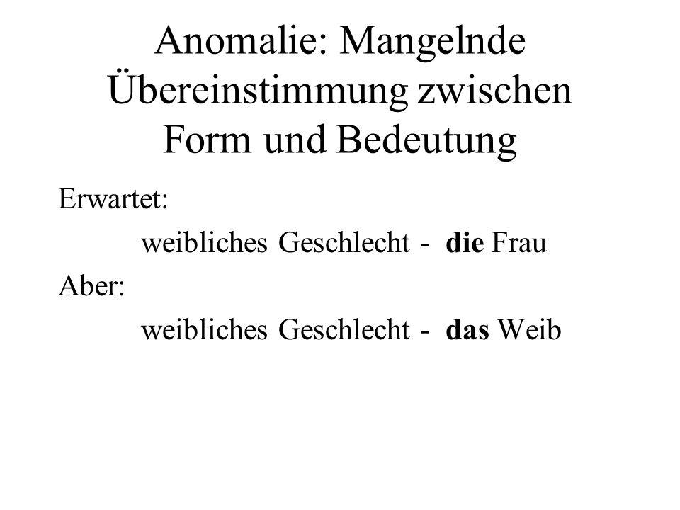 Anomalie: Mangelnde Übereinstimmung zwischen Form und Bedeutung Erwartet: weibliches Geschlecht - die Frau Aber: weibliches Geschlecht - das Weib