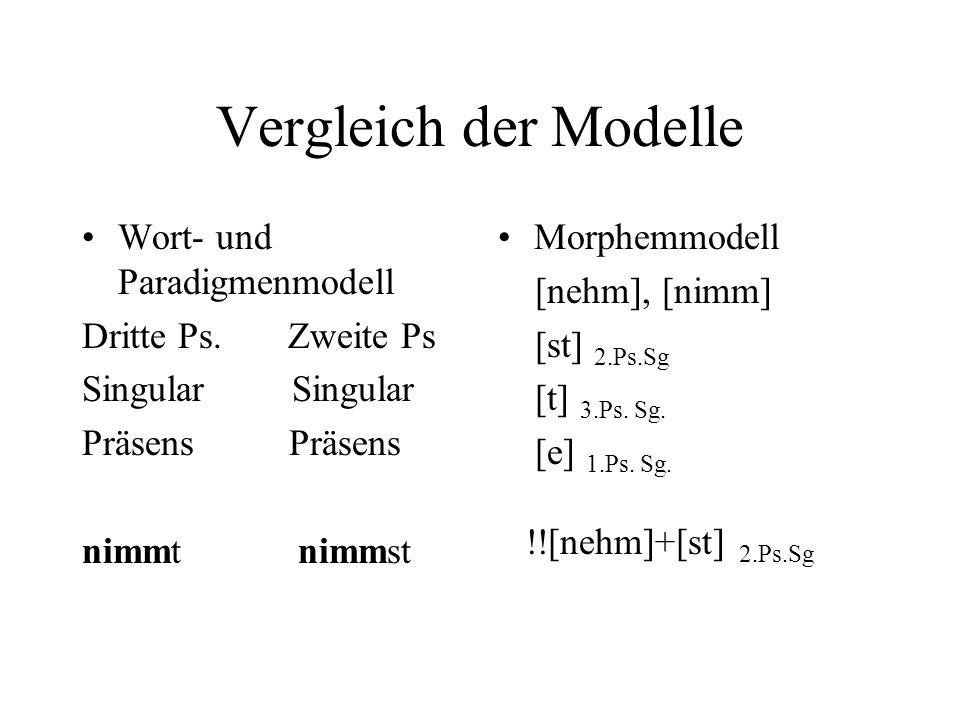 Vergleich der Modelle Wort- und Paradigmenmodell Dritte Ps. Zweite Ps Singular Präsens nimmt nimmst Morphemmodell [nehm], [nimm] [st] 2.Ps.Sg [t] 3.Ps