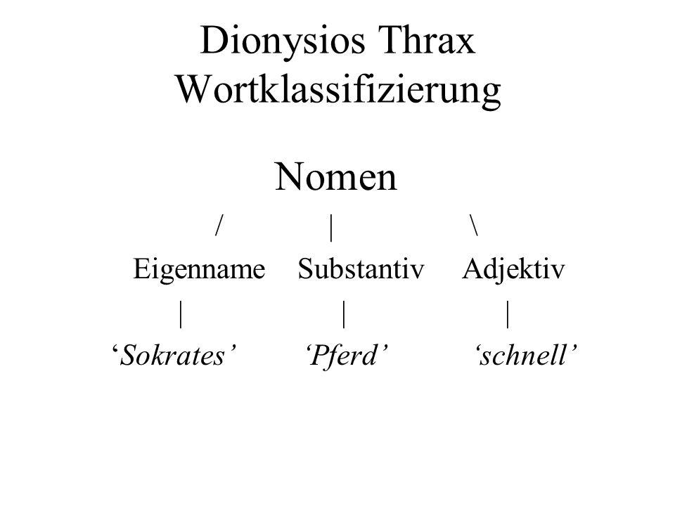 Dionysios Thrax Wortklassifizierung Nomen / | \ Eigenname Substantiv Adjektiv | | | Sokrates Pferd schnell