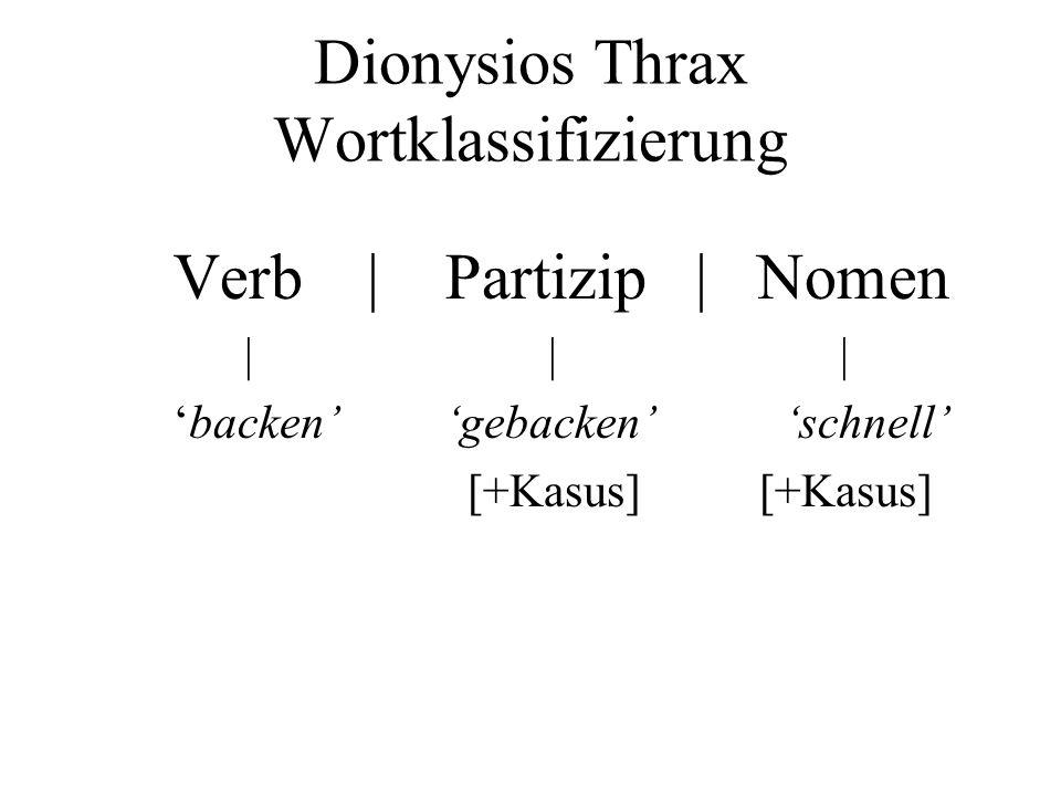 Dionysios Thrax Wortklassifizierung Verb | Partizip | Nomen | | | backen gebacken schnell [+Kasus] [+Kasus]