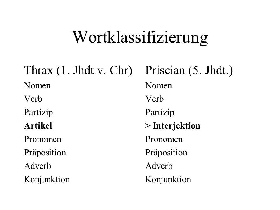 Wortklassifizierung Thrax (1. Jhdt v. Chr) Nomen Verb Partizip Artikel Pronomen Präposition Adverb Konjunktion Priscian (5. Jhdt.) Nomen Verb Partizip