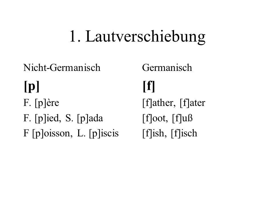 1. Lautverschiebung Nicht-Germanisch [p] F. [p]ère F. [p]ied, S. [p]ada F [p]oisson, L. [p]iscis Germanisch [f] [f]ather, [f]ater [f]oot, [f]uß [f]ish