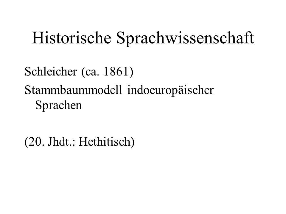 Historische Sprachwissenschaft Schleicher (ca. 1861) Stammbaummodell indoeuropäischer Sprachen (20. Jhdt.: Hethitisch)