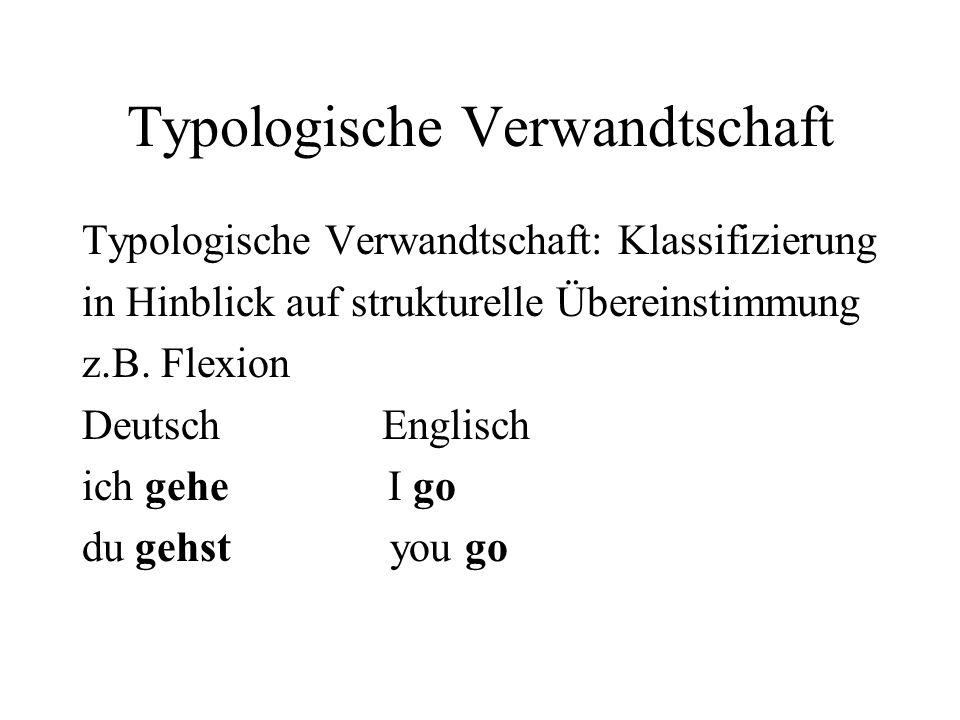 Typologische Verwandtschaft Typologische Verwandtschaft: Klassifizierung in Hinblick auf strukturelle Übereinstimmung z.B. Flexion Deutsch Englisch ic