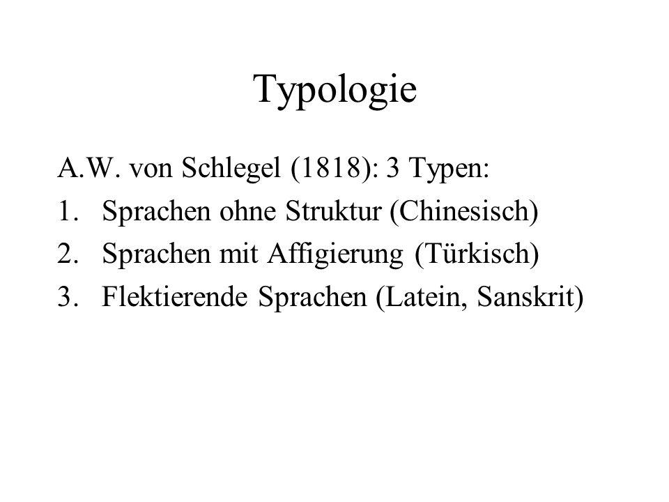 Typologie A.W. von Schlegel (1818): 3 Typen: 1.Sprachen ohne Struktur (Chinesisch) 2.Sprachen mit Affigierung (Türkisch) 3.Flektierende Sprachen (Late