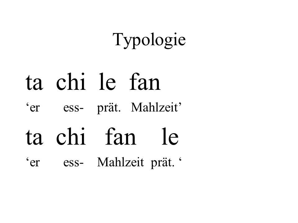 Typologie ta chi le fan er ess- prät. Mahlzeit ta chi fan le er ess- Mahlzeit prät.