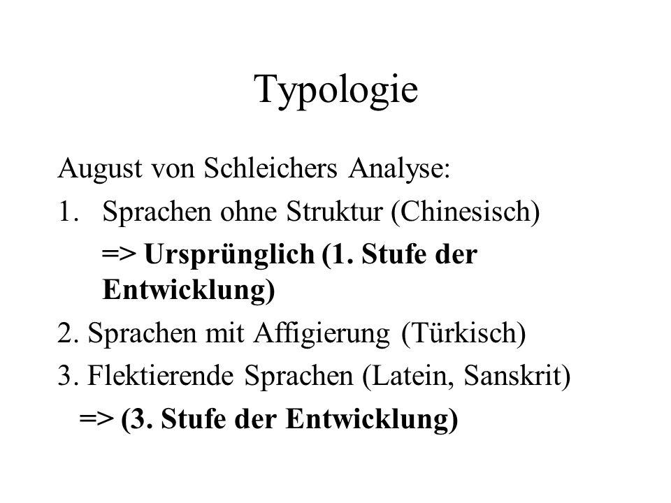 Typologie August von Schleichers Analyse: 1.Sprachen ohne Struktur (Chinesisch) => Ursprünglich (1. Stufe der Entwicklung) 2. Sprachen mit Affigierung