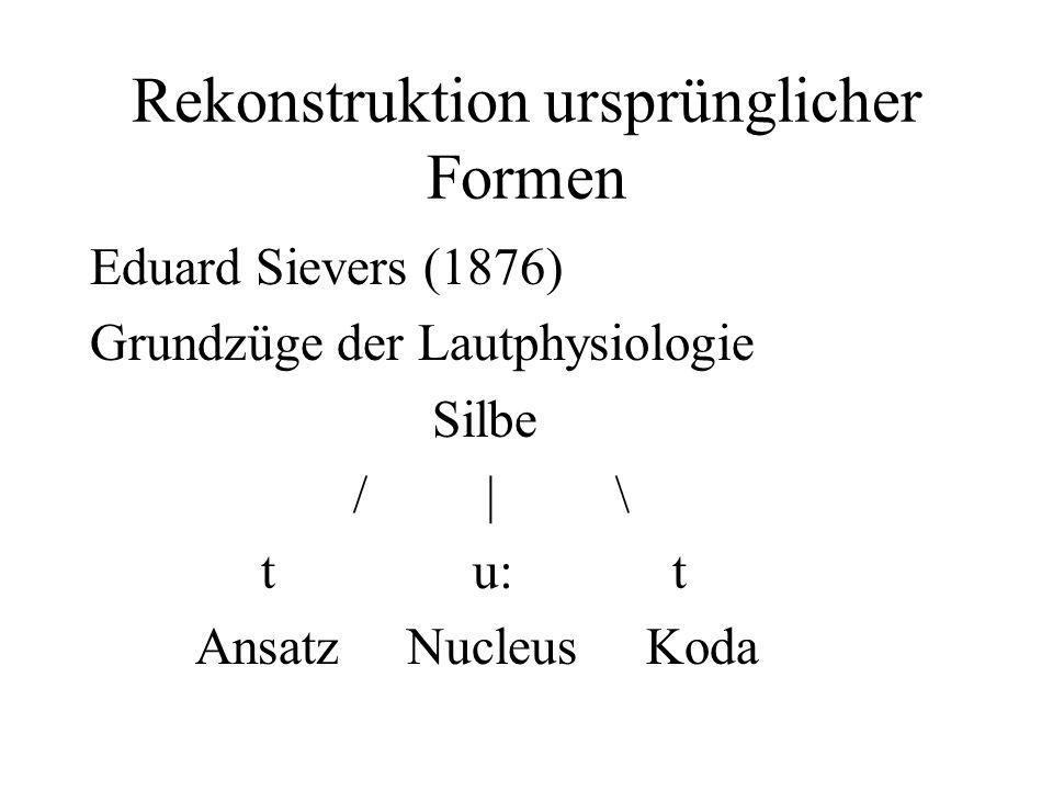 Rekonstruktion ursprünglicher Formen Eduard Sievers (1876) Grundzüge der Lautphysiologie Silbe / | \ t u: t Ansatz Nucleus Koda