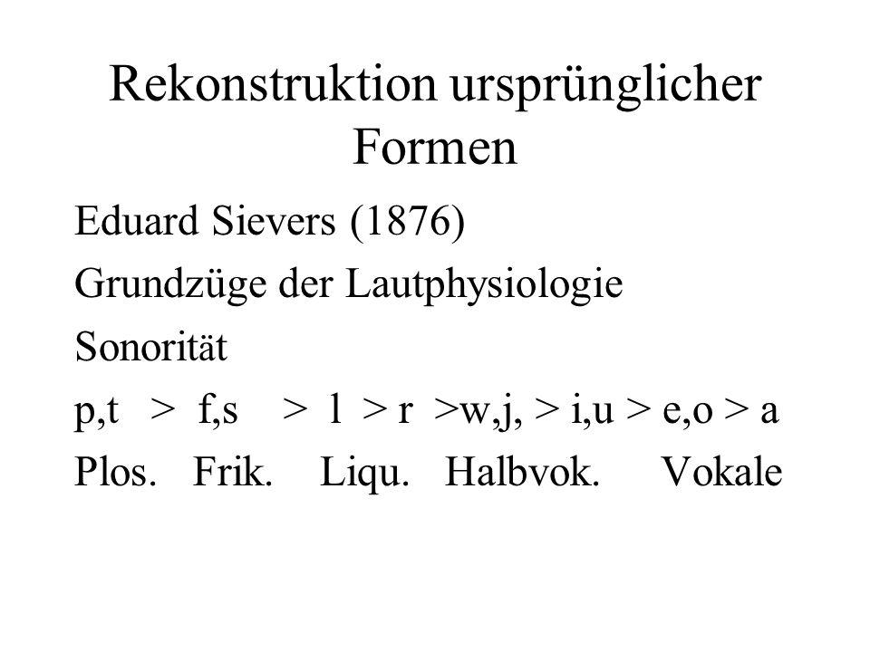 Rekonstruktion ursprünglicher Formen Eduard Sievers (1876) Grundzüge der Lautphysiologie Sonorit ä t p,t > f,s > l > r >w,j, > i,u > e,o > a Plos. Fri