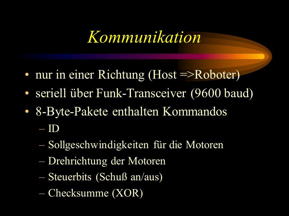 Kommunikation nur in einer Richtung (Host =>Roboter) seriell über Funk-Transceiver (9600 baud) 8-Byte-Pakete enthalten Kommandos –ID –Sollgeschwindigkeiten für die Motoren –Drehrichtung der Motoren –Steuerbits (Schuß an/aus) –Checksumme (XOR)