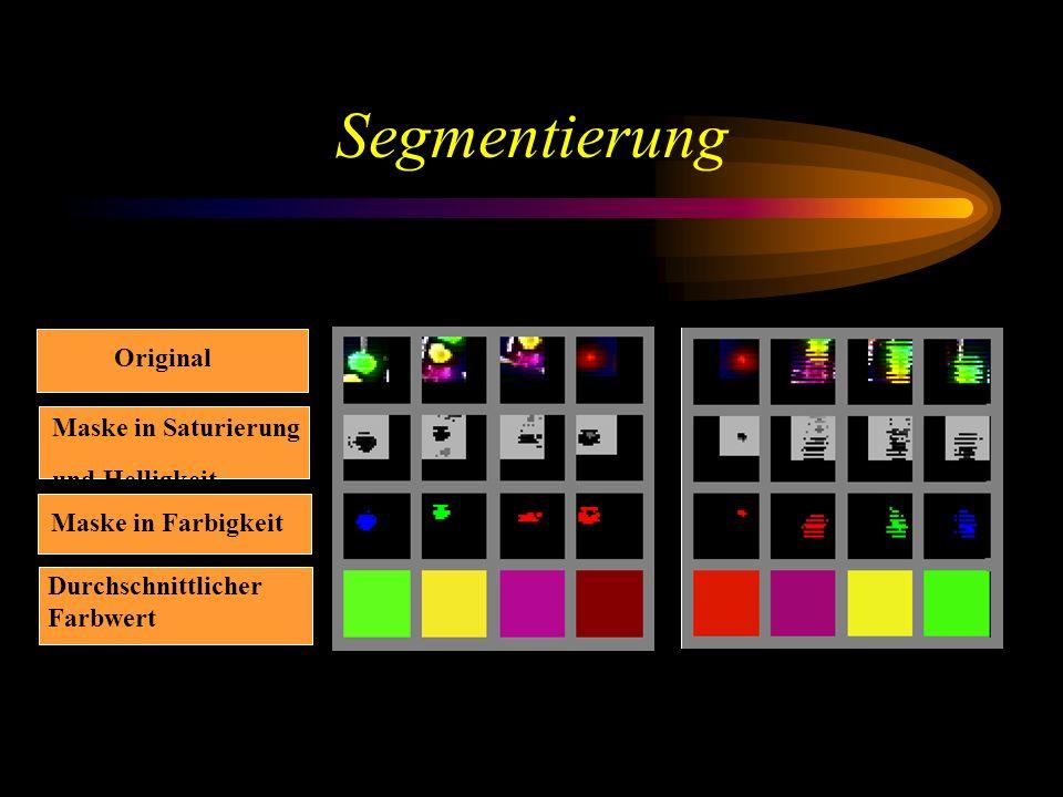 Segmentierung Maske in Saturierung und Helligkeit Maske in Farbigkeit Original Durchschnittlicher Farbwert