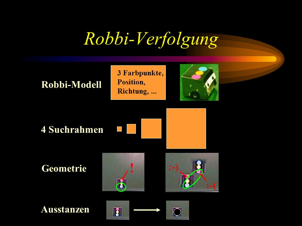 Robbi-Verfolgung 3 Farbpunkte, Position, Richtung,...