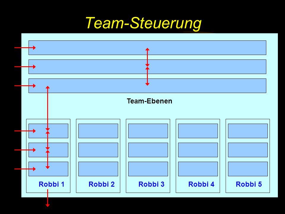 Team-Steuerung Robbi 2Robbi 3Robbi 4Robbi 5 Team-Ebenen Robbi 1