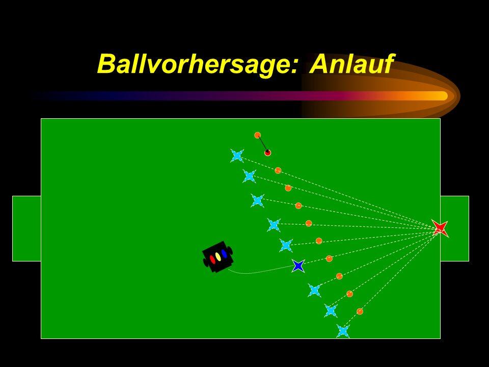 Ballvorhersage: Anlauf