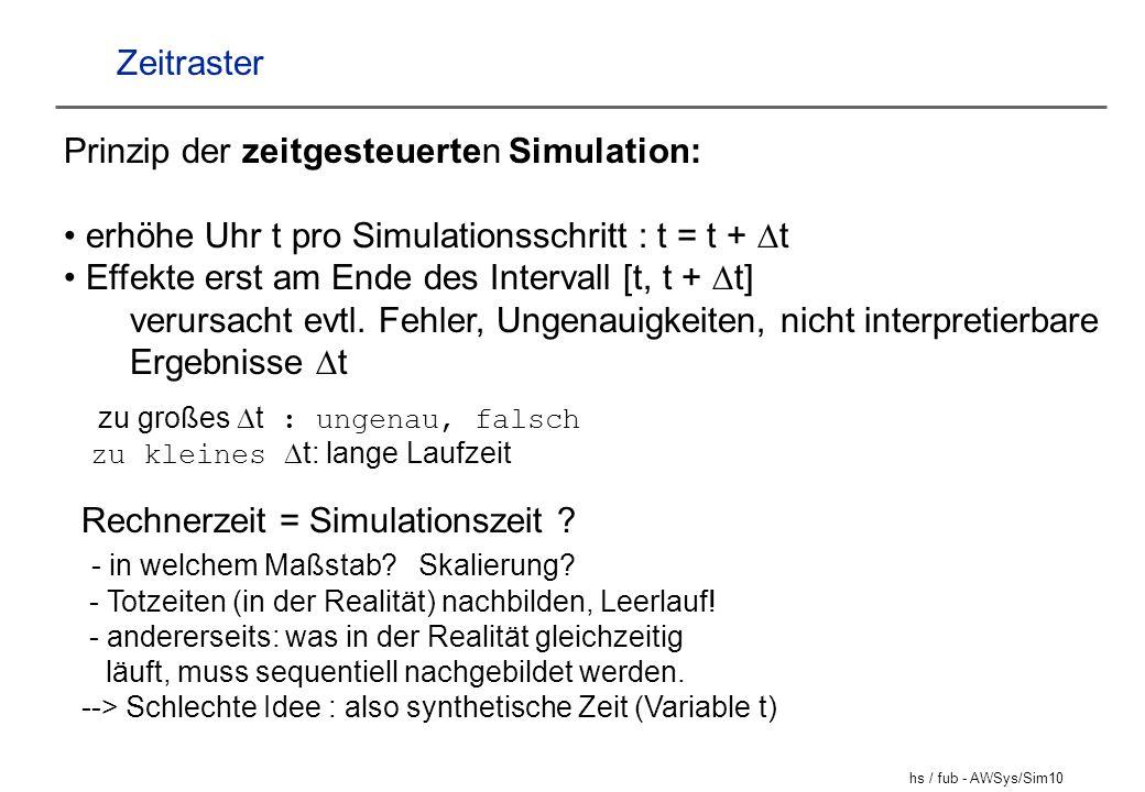 hs / fub - AWSys/Sim10 Zeitraster Prinzip der zeitgesteuerten Simulation: erhöhe Uhr t pro Simulationsschritt : t = t + t Effekte erst am Ende des Int