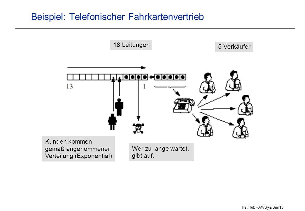 hs / fub - AWSys/Sim13 Beispiel: Telefonischer Fahrkartenvertrieb 18 Leitungen 5 Verkäufer Wer zu lange wartet, gibt auf. Kunden kommen gemäß angenomm