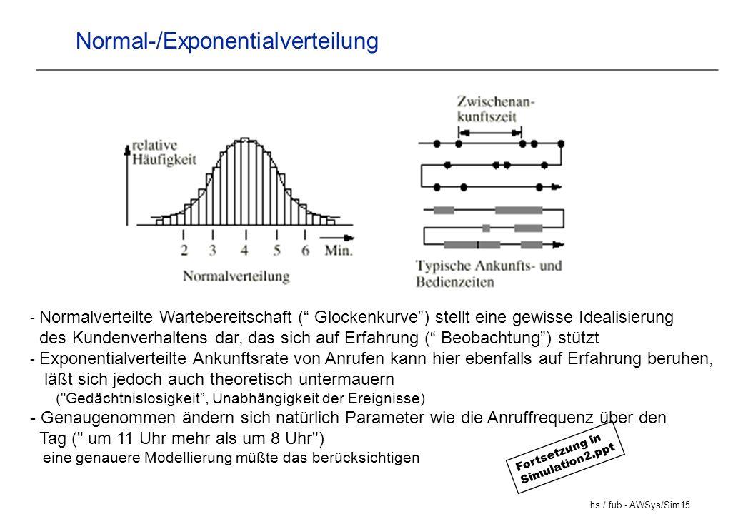 hs / fub - AWSys/Sim15 Normal-/Exponentialverteilung - Normalverteilte Wartebereitschaft ( Glockenkurve) stellt eine gewisse Idealisierung des Kundenv